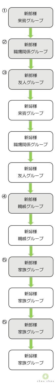 6順番表-1