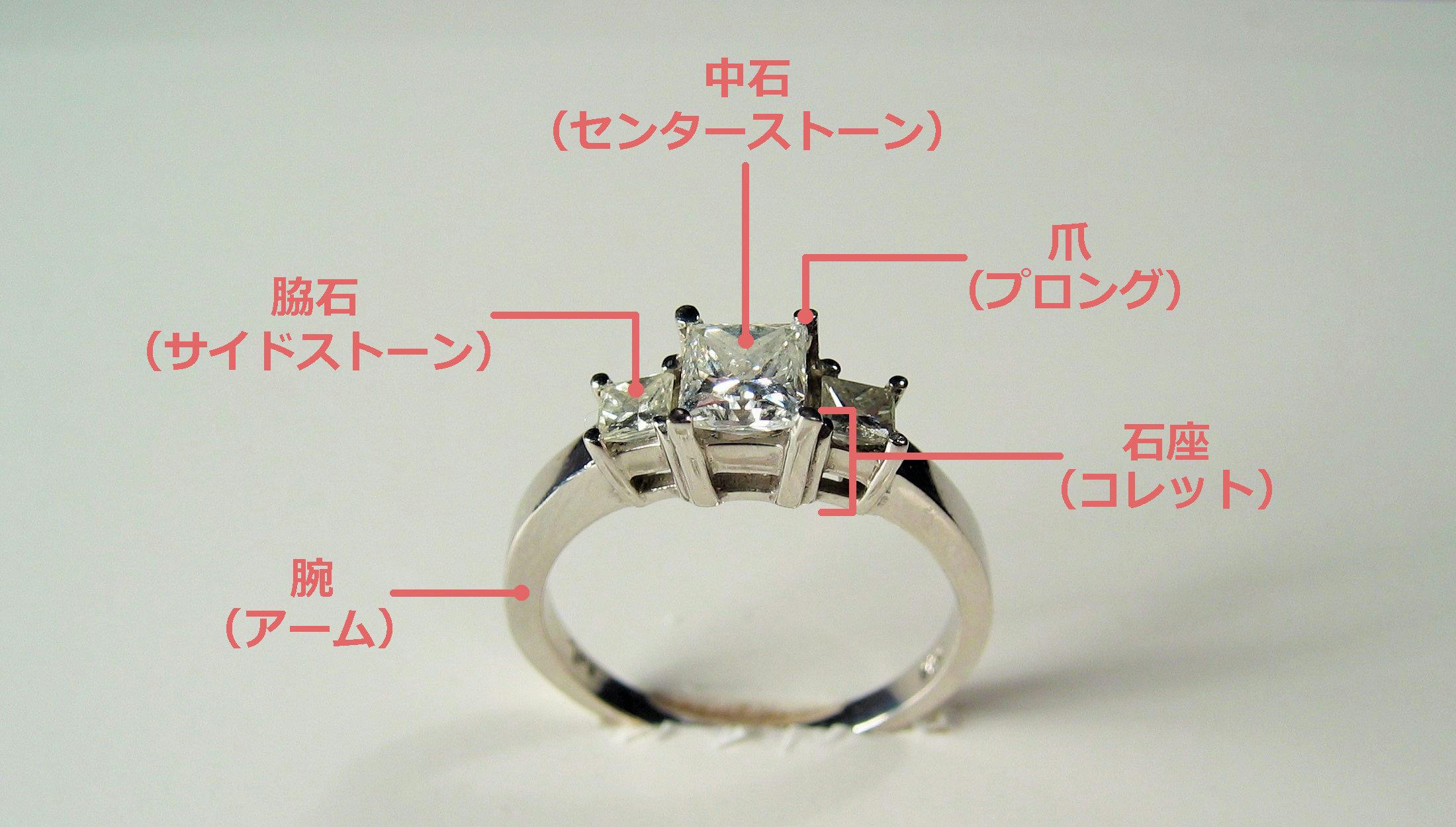 指輪 各パーツの名称