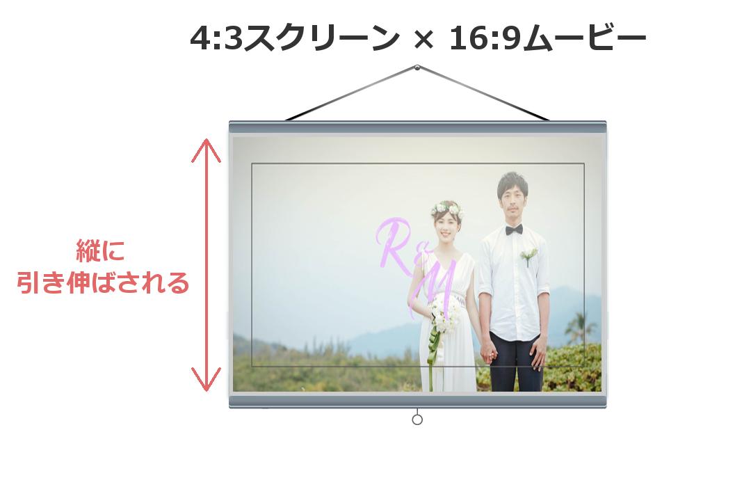 4:3スクリーン×16:9ムービー NG例|ウェディングムービーシュシュ