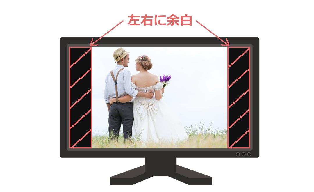 ワイド画面テレビ×4:3ムービー①|ウェディングムービーシュシュ