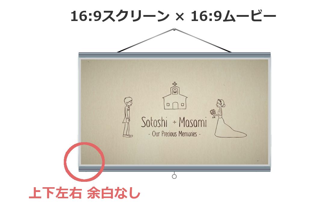 16:9スクリーン×16:9ムービー|ウェディングムービーシュシュ