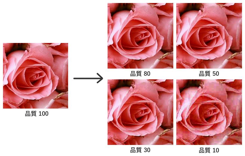 JPEG画質比較 ブーケ|chouchou